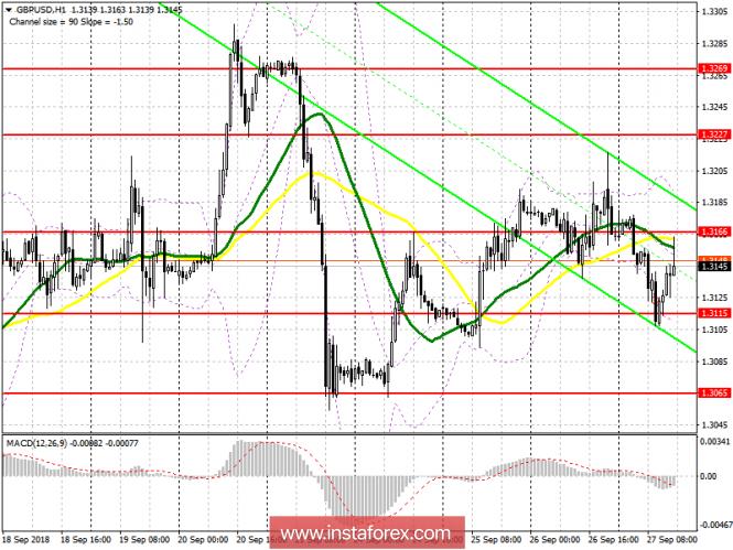 InstaForex Analytics: GBP / USD: piano per la sessione statunitense del 27 settembre. La pressione sulla sterlina rimane