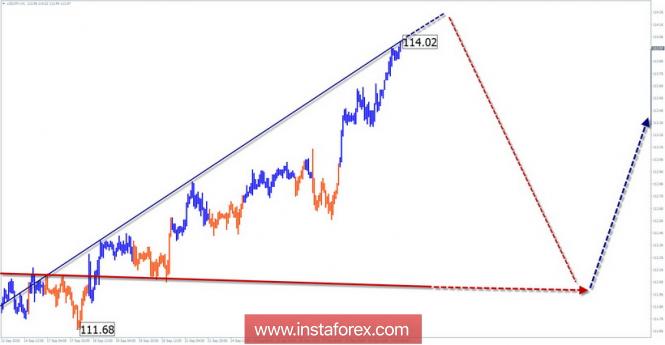 Análises de Mercado Forex - Página 35 Analytics5bb1cd2c992db
