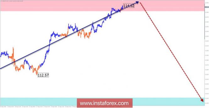 Análises de Mercado Forex - Página 35 Analytics5bb1cd3b578ac