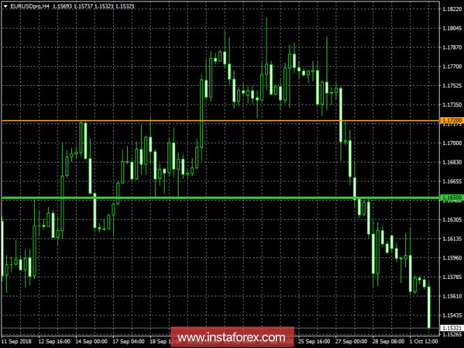 Análises de Mercado Forex - Página 35 Analytics5bb31a4f893c0