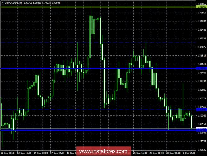 Análises de Mercado Forex - Página 35 Analytics5bb31a5a0fe30