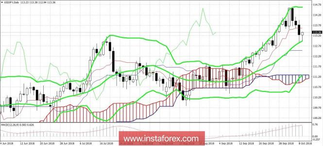 Análises de Mercado Forex - Página 35 Analytics5bbc70afc63c2