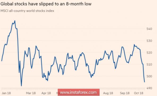 Рубль отступает, но не сдается
