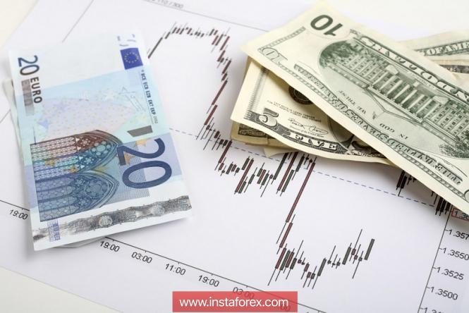 InstaForex Analytics: EUR/USD. Пара на перепутье – или 1.1620 или 1.1460