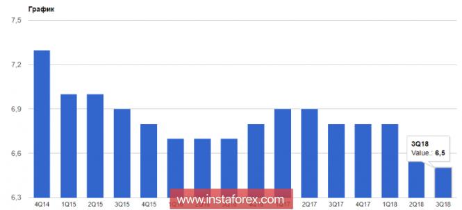 InstaForex Analytics: ���� ��������� ��������� �����������, � ������ ��� ��������� ���� �������