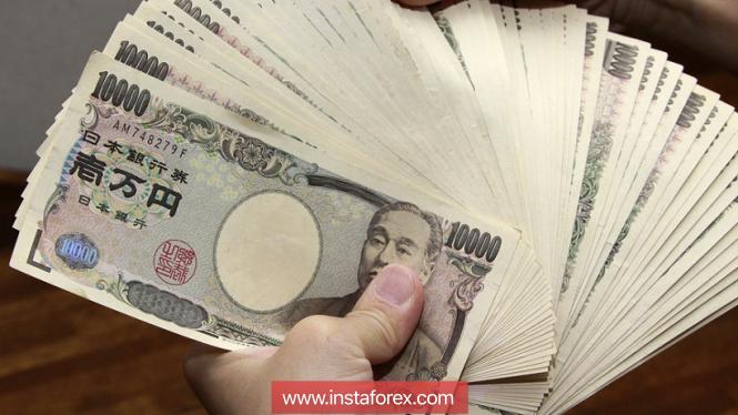 Курс валюты на 19.10.2018 analysis