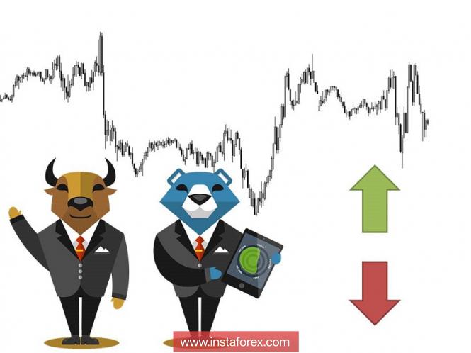 Курс валюты на 29.10.2018 analysis