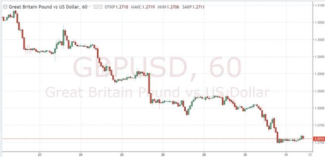 Интрига недели: спасет ли Марк Карни фунт?