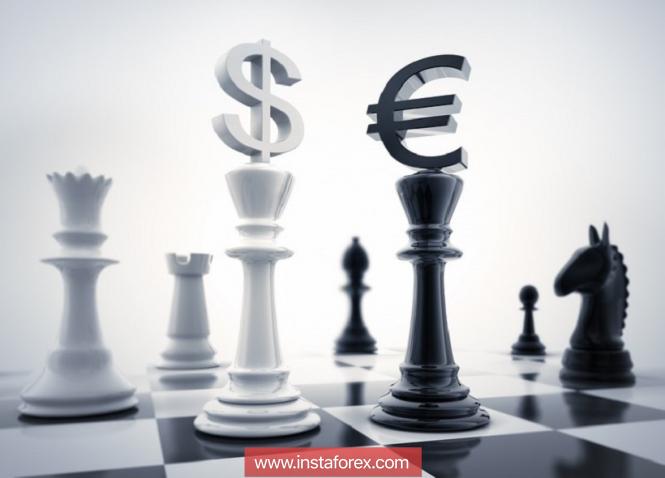 Курс валюты на 31.10.2018 analysis