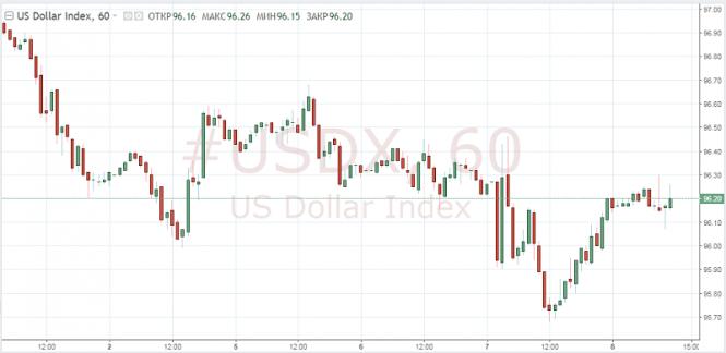 Курс валюты на 08.11.2018 analysis