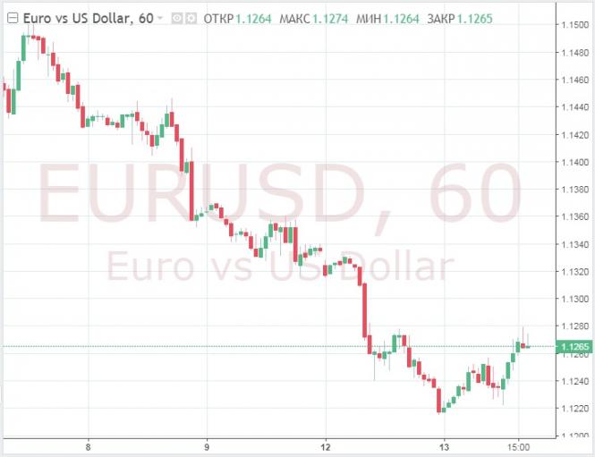 Курс валюты на 13.11.2018 analysis
