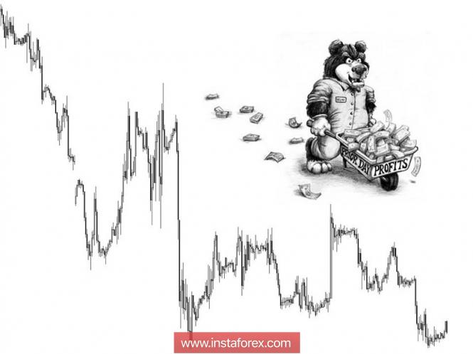 Курс валюты на 28.11.2018 analysis