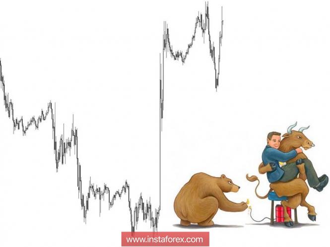 Курс валюты на 29.11.2018 analysis