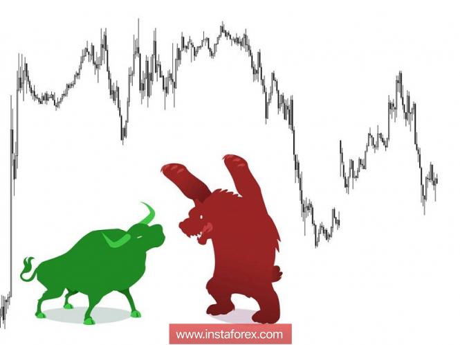 Курс валюты на 03.12.2018 analysis