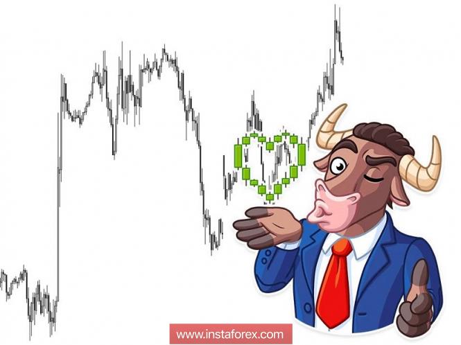 Курс валюты на 04.12.2018 analysis