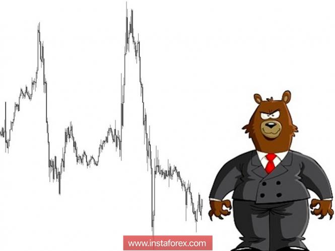 Курс валюты на 05.12.2018 analysis