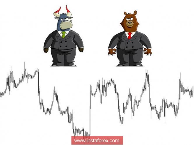 Курс валюты на 07.12.2018 analysis