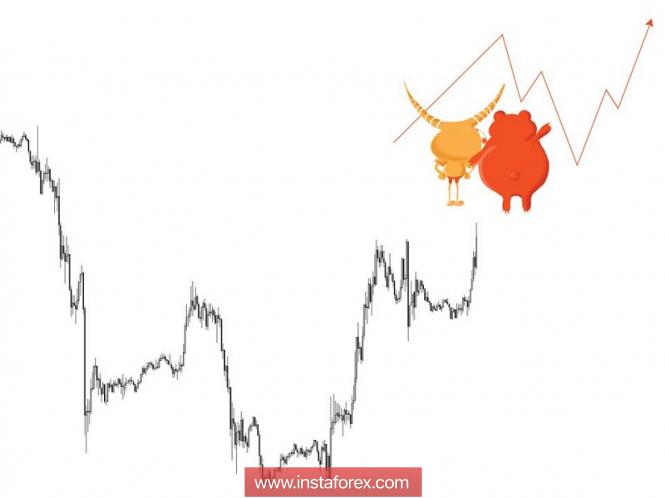 Курс валюты на 13.12.2018 analysis