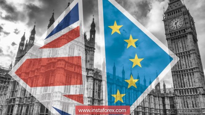 InstaForex Analytics: Европа сказала «нет»: фунт завершает неделю на минорной ноте