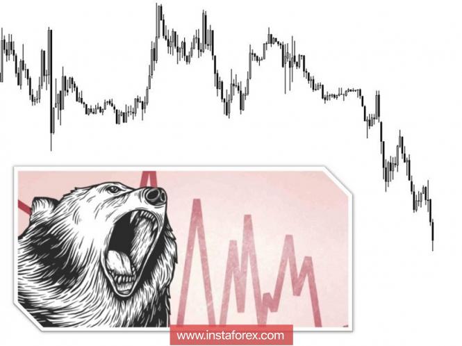 InstaForex Analytics: Торговые рекомендации по валютной паре GBPUSD - перспективы дальнейшего движения