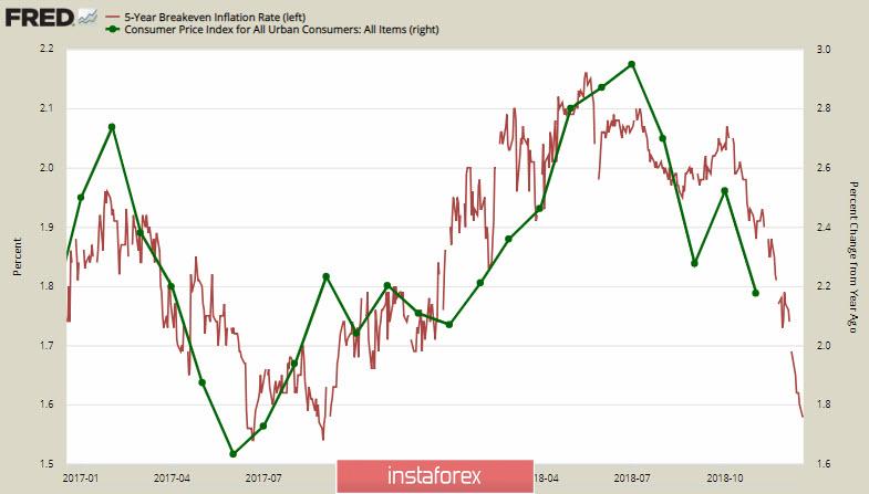 Курс валюты на 20.12.2018 analysis