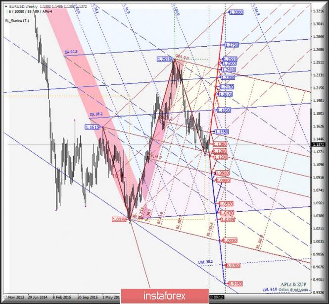 Курс валюты на 24.12.2018 analysis
