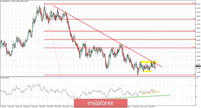 Jurus Anti Rugi Trading Forex - cryptonews.id
