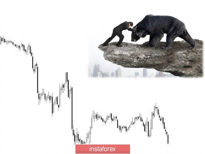Курс валюты на 16.01.2019 analysis
