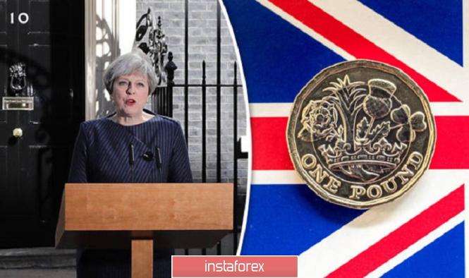 InstaForex Analytics: Тереза Мэй не смогла вдохновить британскую валюту