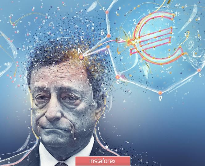 InstaForex Analytics: Январское заседание ЕЦБ: слишком «голубиные» ожидания могут подвести медведей EUR/USD
