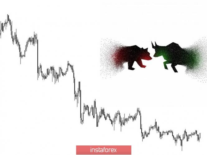 InstaForex Analytics: Торговые рекомендации по валютной паре EURUSD - расстановка торговых ордеров (23 января)