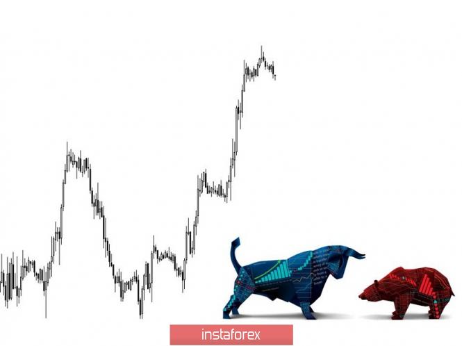 InstaForex Analytics: Торговые рекомендации по валютной паре GBPUSD - расстановка торговых ордеров (24 января)