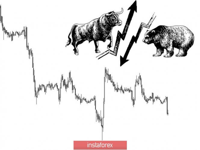 Курс валюты на 11.02.2019 analysis