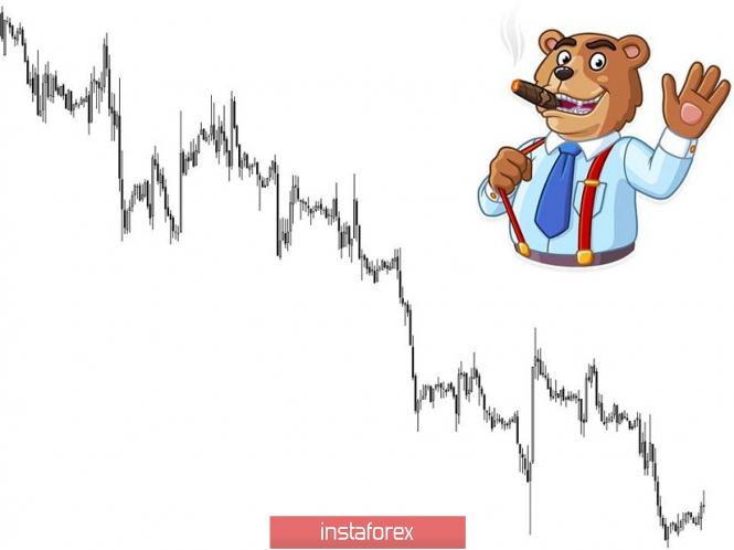 Курс валюты на 12.02.2019 analysis