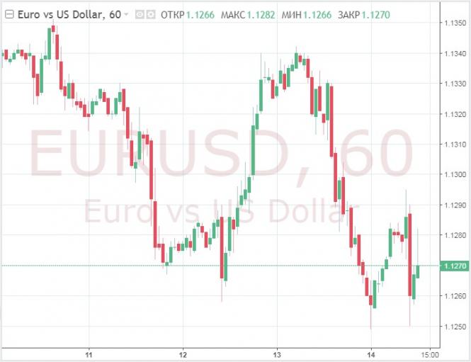 Курс валюты на 14.02.2019 analysis