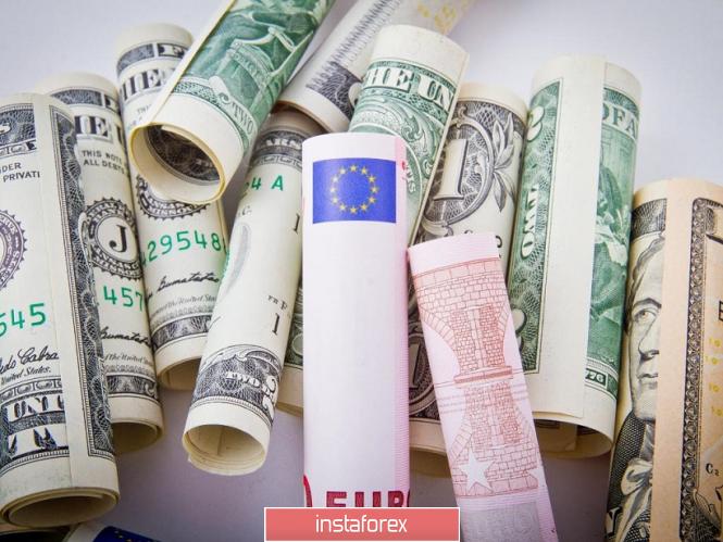 Курс валюты на 19.02.2019 analysis