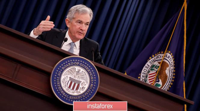 InstaForex Analytics: Обзор валютного рынка на 20.02.2019