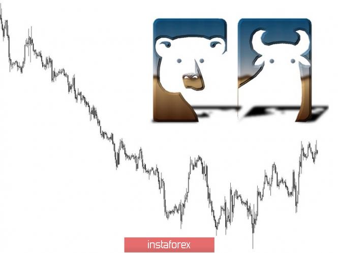 InstaForex Analytics: Торговые рекомендации по валютной паре EURUSD - расстановка торговых ордеров (20 февраля)