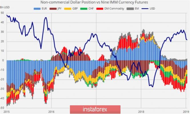 InstaForex Analytics: Золото пришпорило коней
