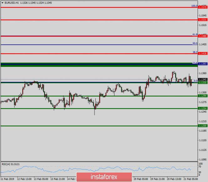 Análises de Mercado Forex - Página 39 Analytics5c6e84e518931
