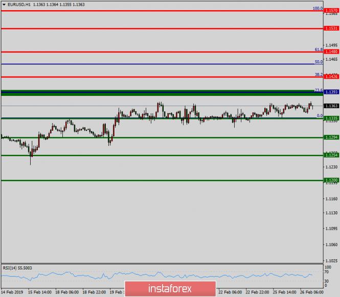 Análises de Mercado Forex - Página 39 Analytics5c7523debb8a6