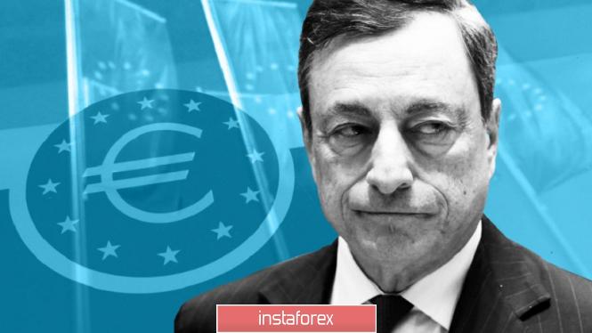 InstaForex Analytics: Reunião de março do BCE: prévia