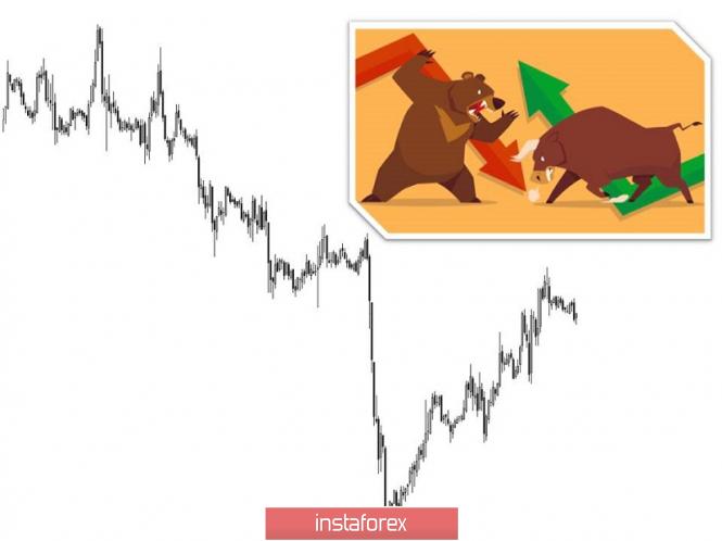 Курс валюты на 13.03.2019 analysis