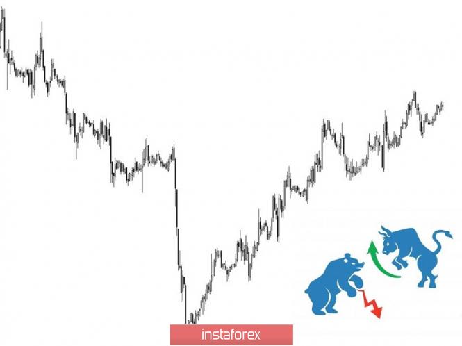 InstaForex Analytics: Торговые рекомендации по валютной паре EURUSD - расстановка торговых ордеров (19 марта)