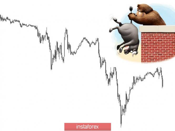 Курс валюты на 22.03.2019 analysis
