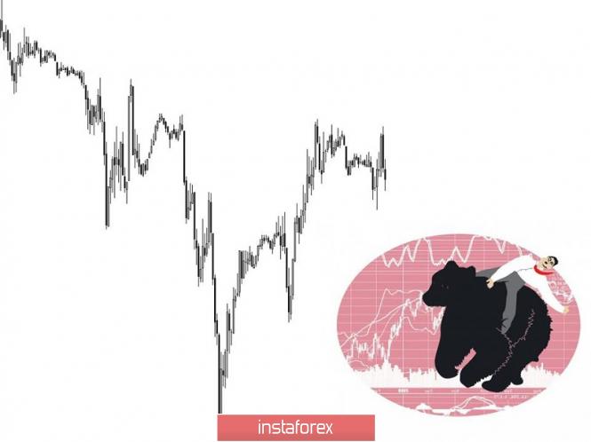 Курс валюты на 25.03.2019 analysis