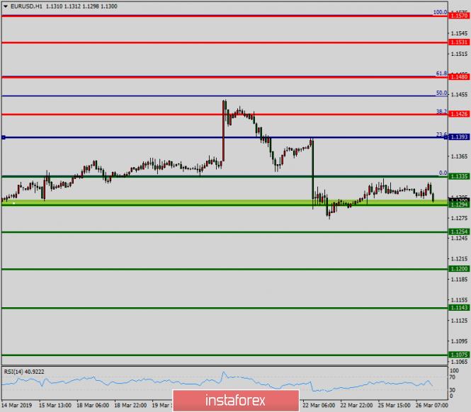 Análises de Mercado Forex - Página 39 Analytics5c9a1b25e62b9