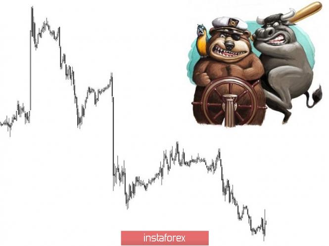 Курс валюты на 27.03.2019 analysis