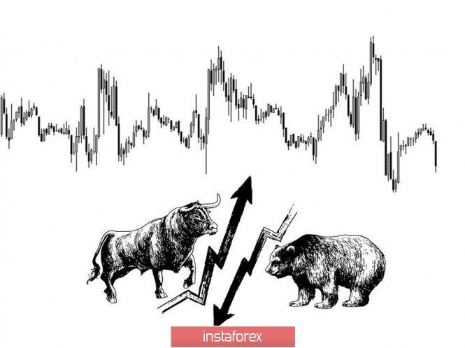 Курс валюты на 28.03.2019 analysis