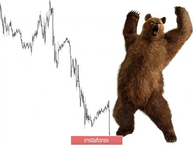 Курс валюты на 29.03.2019 analysis